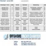 zeilvakantie-vaarschema-Offshore Yacht Charter